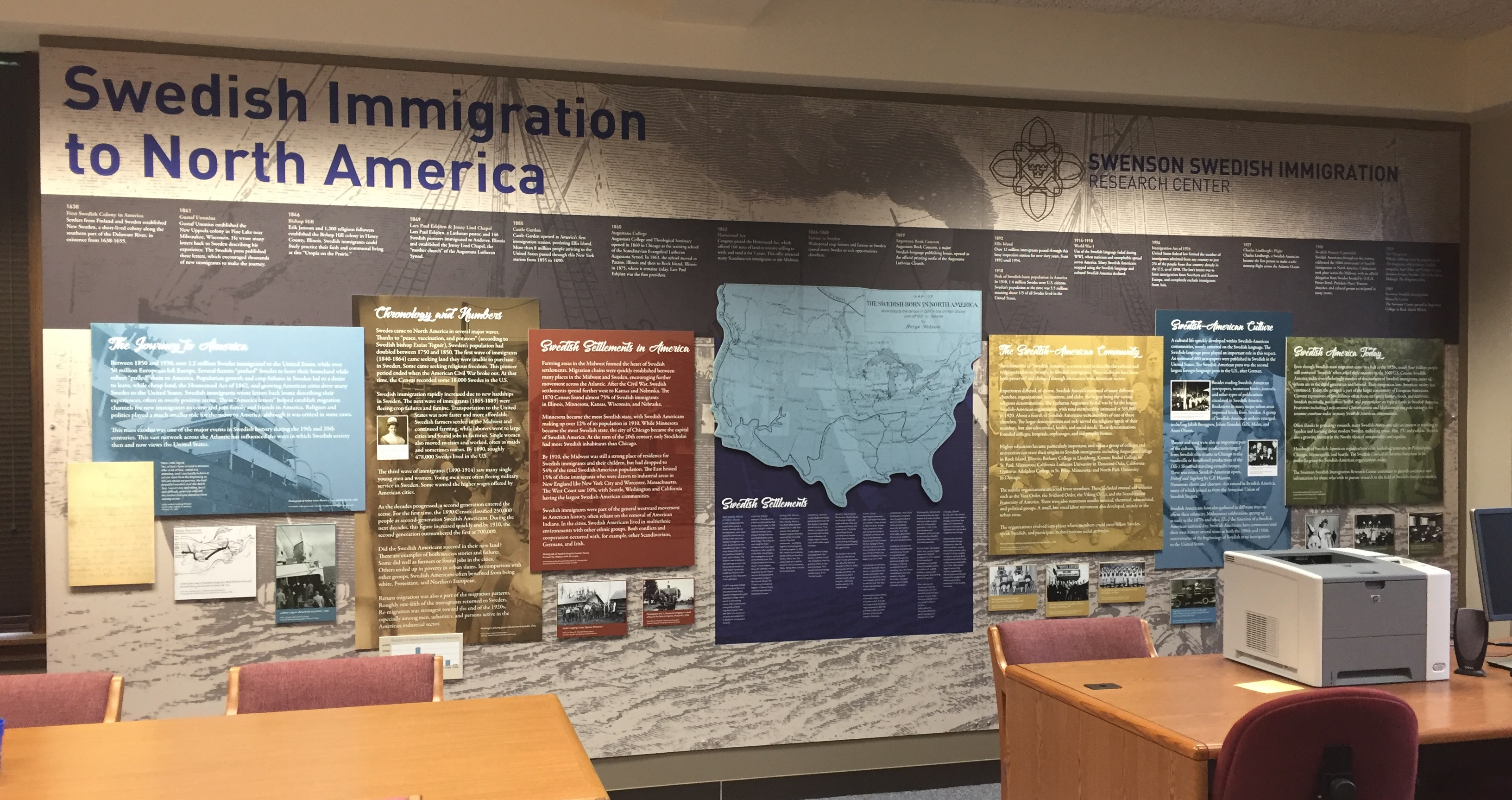 Permanent exhibit on Swedish immigration to North America